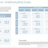 Oferta Firma - dodatkowe pakiety Europa